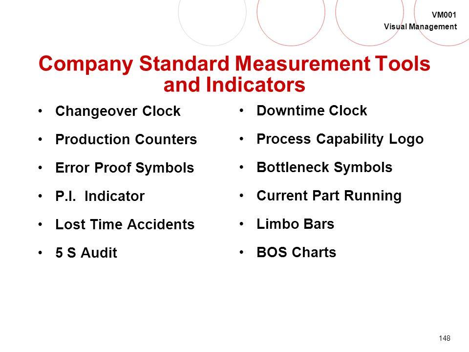 Company Standard Measurement Tools and Indicators
