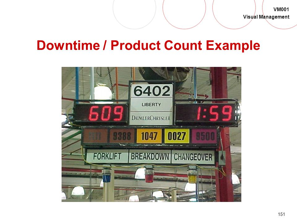 Downtime / Product Count Example