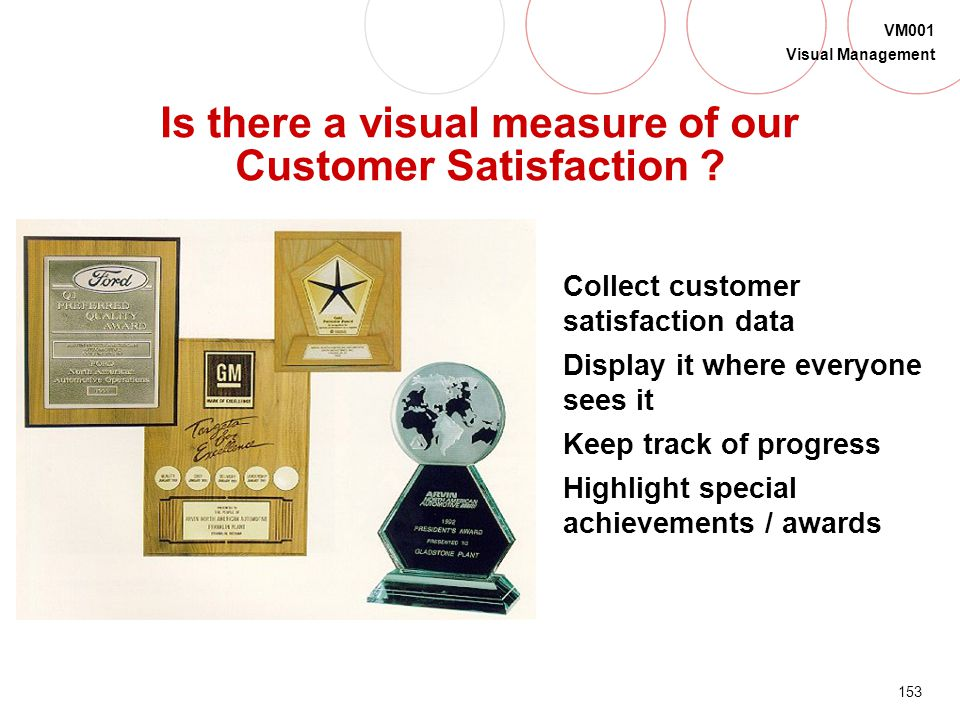 Is there a visual measure of our Customer Satisfaction
