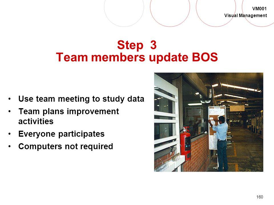 Step 3 Team members update BOS