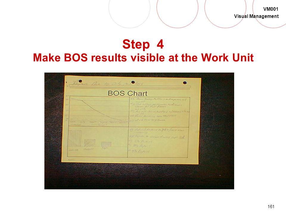 Step 4 Make BOS results visible at the Work Unit
