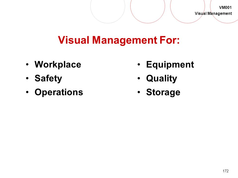 Visual Management For: