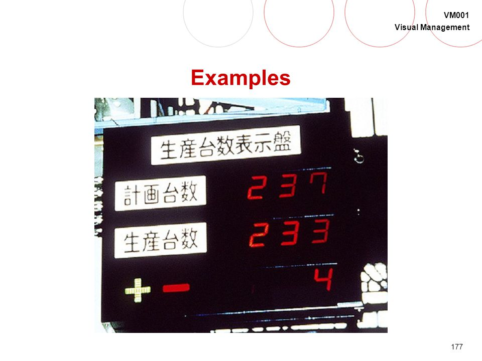 Examples Though you may not know Japanese this board is still easily understood.