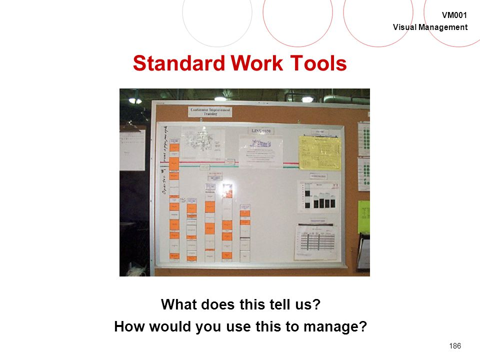 What does this tell us How would you use this to manage