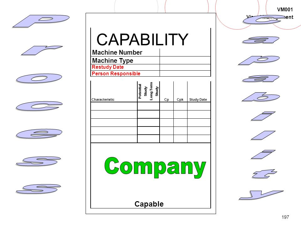 Process Capability CAPABILITY Company Capable Machine Number