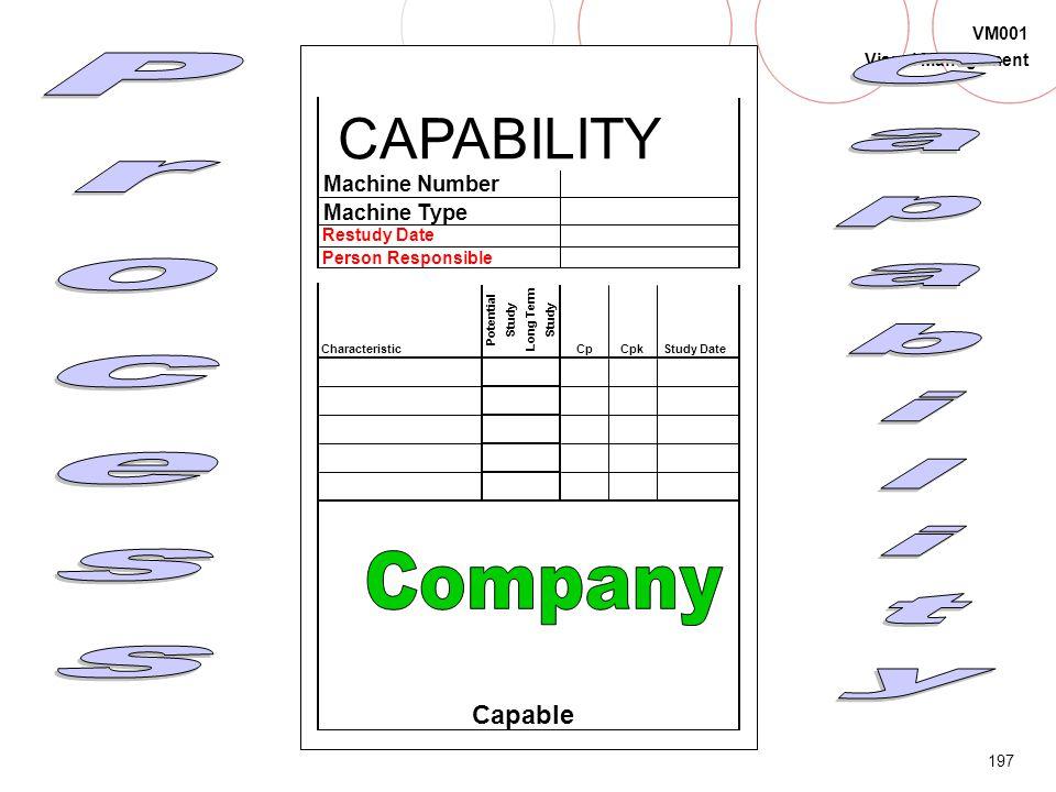 Process Capability CAPABILITY Company Capable Machine Number