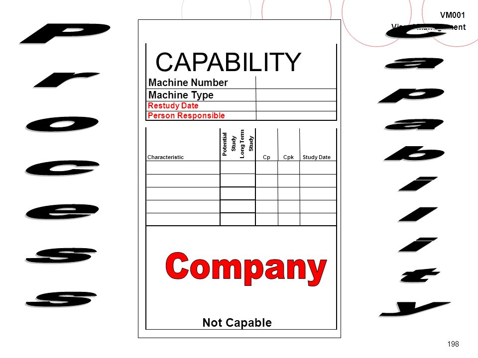 Process Capability CAPABILITY Company Not Capable Machine Number