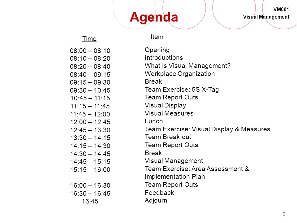 Agenda Item Time 08:00 – 08:10 Opening 08:10 – 08:20 Introductions