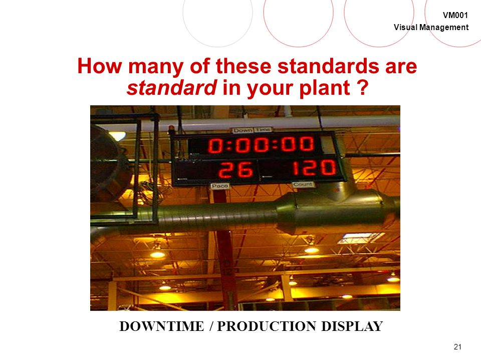How many of these standards are standard in your plant