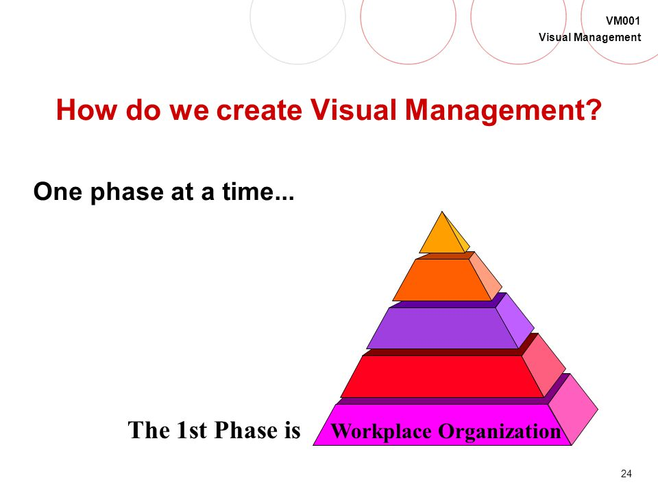 How do we create Visual Management