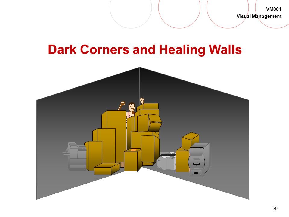 Dark Corners and Healing Walls