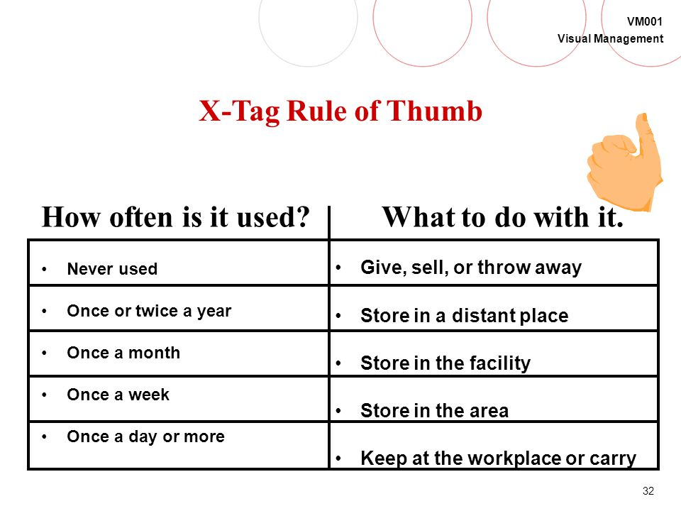 X-Tag Rule of Thumb How often is it used What to do with it.