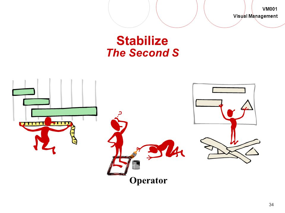 Stabilize The Second S Operator