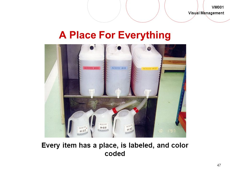 Every item has a place, is labeled, and color coded