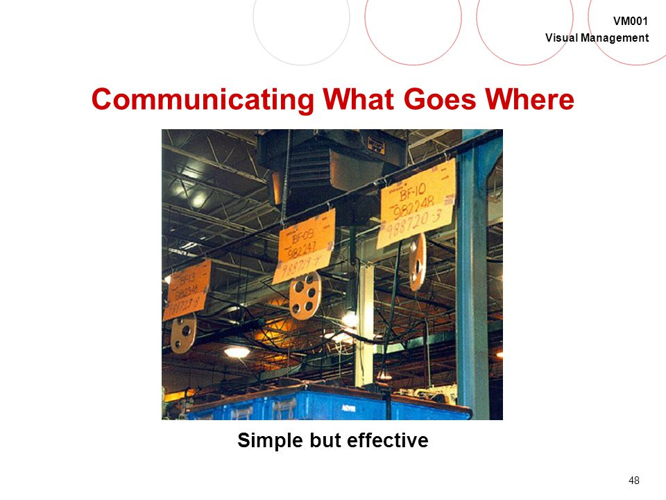 Communicating What Goes Where