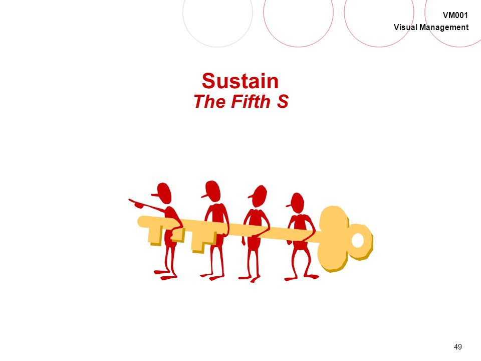 Sustain The Fifth S