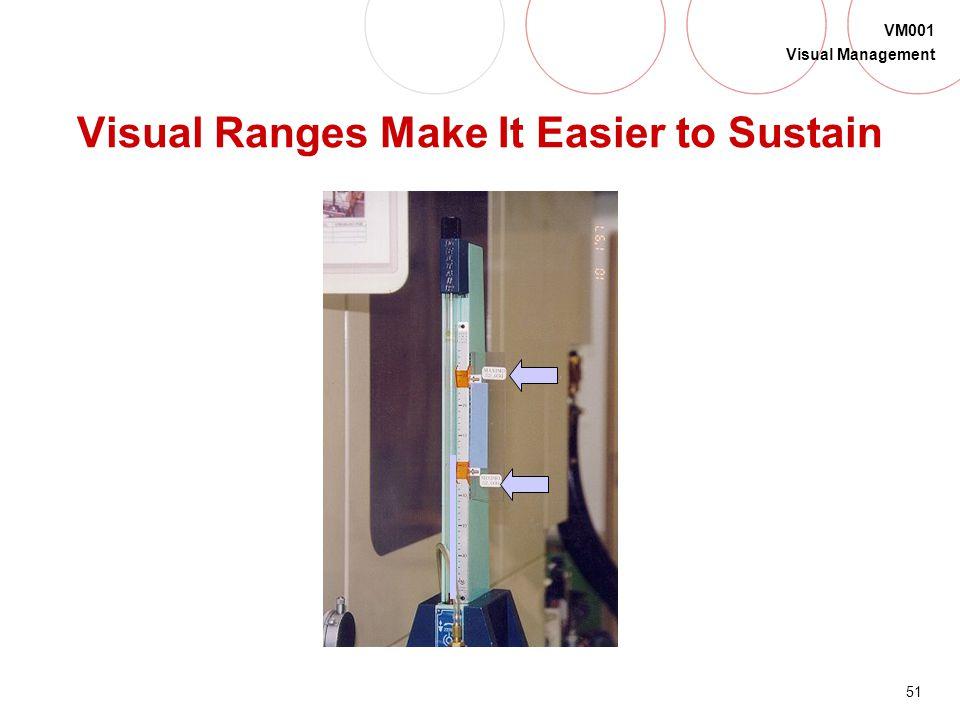 Visual Ranges Make It Easier to Sustain