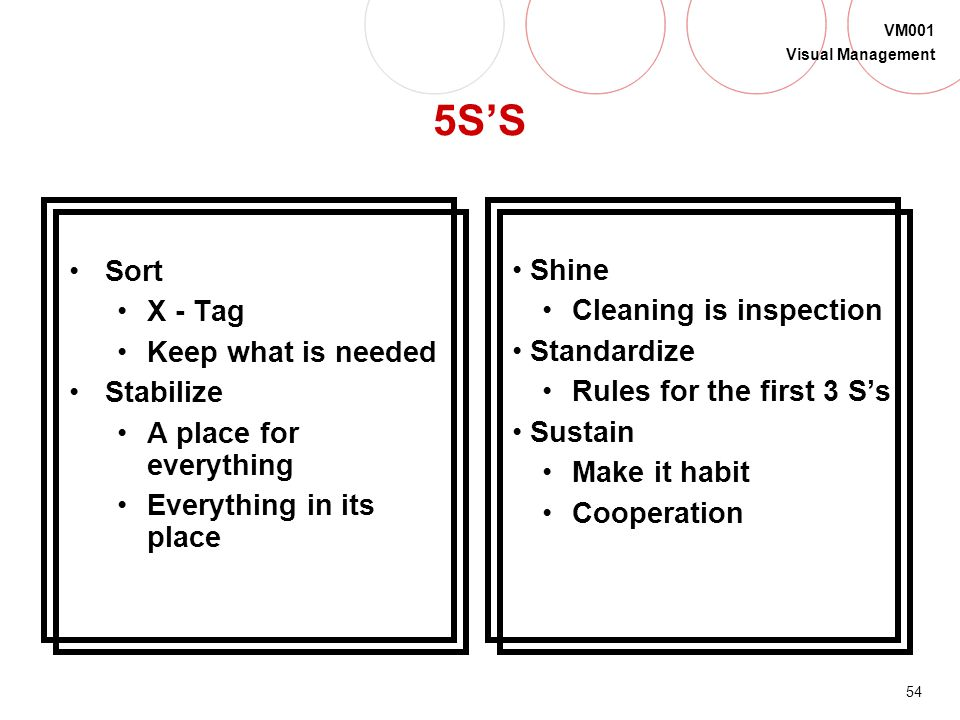 5S'S Sort Shine X - Tag Cleaning is inspection Keep what is needed