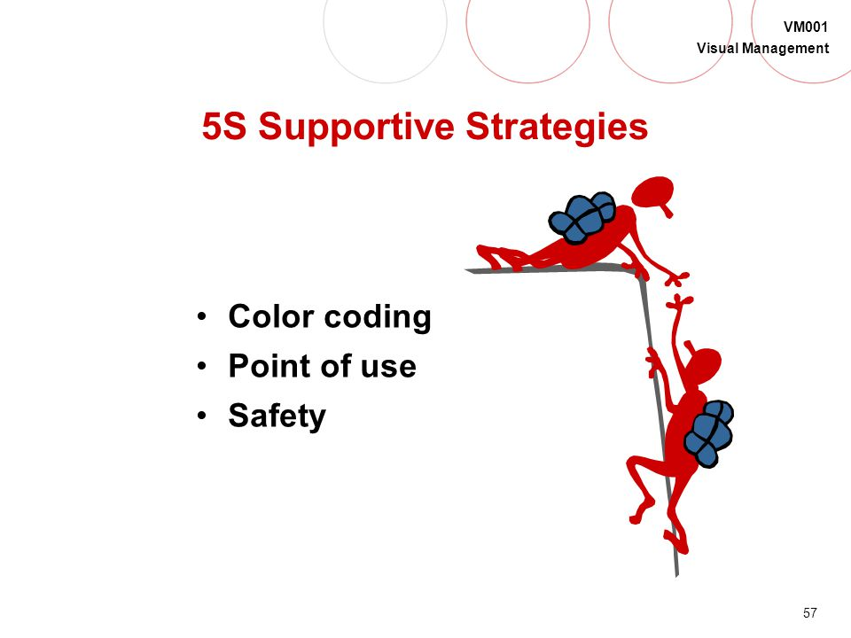 5S Supportive Strategies