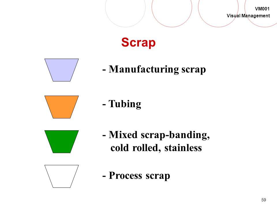 Scrap - Manufacturing scrap - Tubing - Mixed scrap-banding,