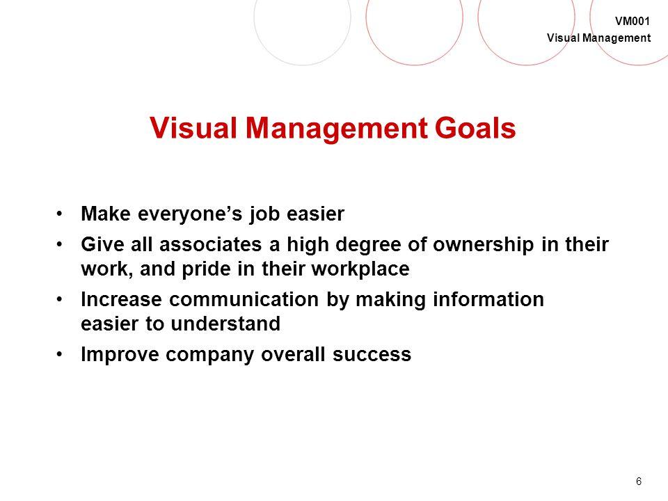 Visual Management Goals