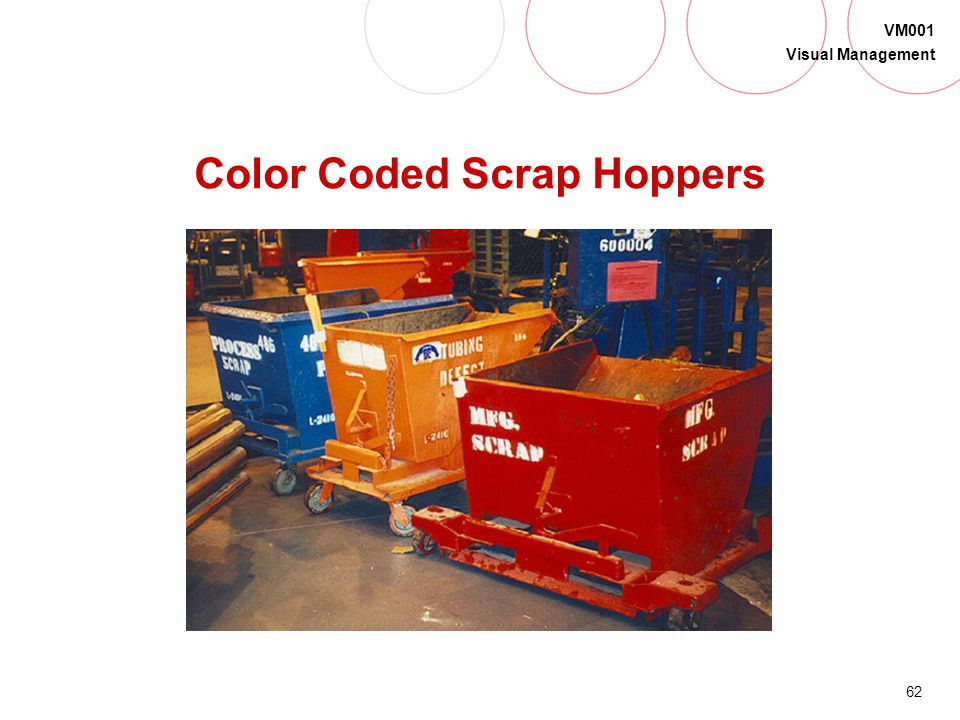 Color Coded Scrap Hoppers