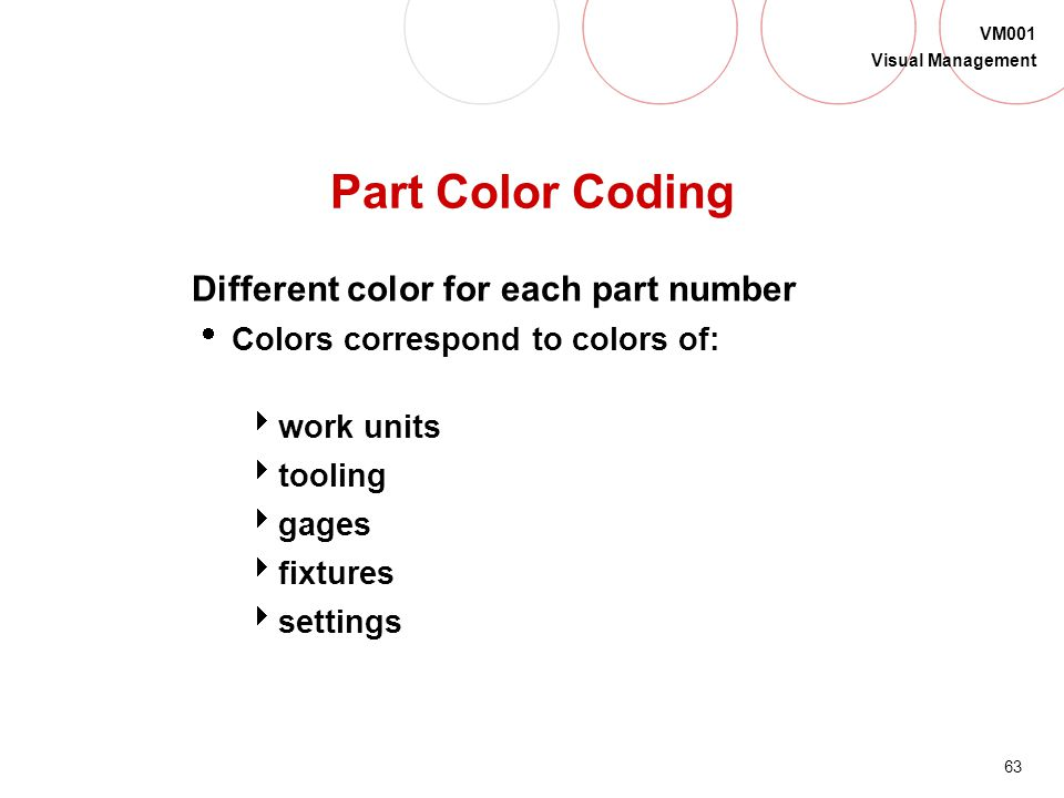 Part Color Coding Different color for each part number