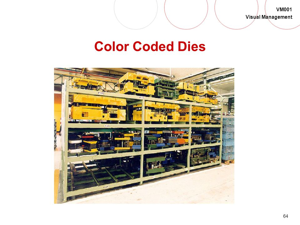 Color Coded Dies