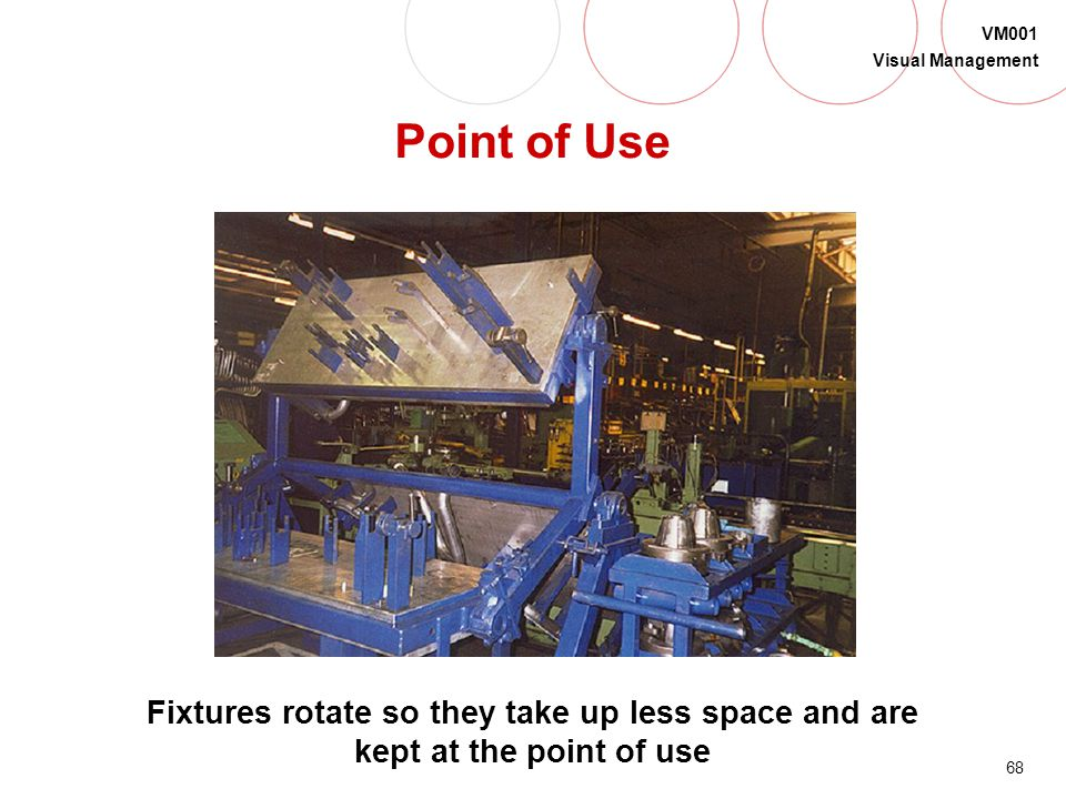 Point of Use Fixtures rotate so they take up less space and are kept at the point of use