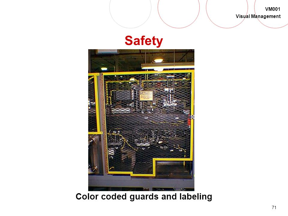 Color coded guards and labeling