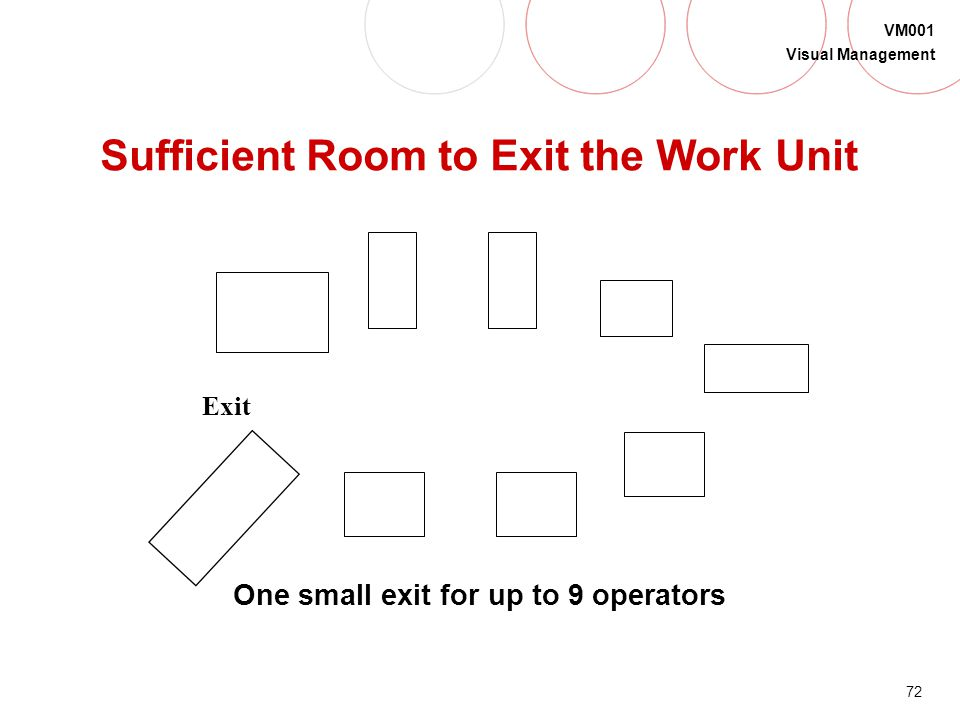 Sufficient Room to Exit the Work Unit
