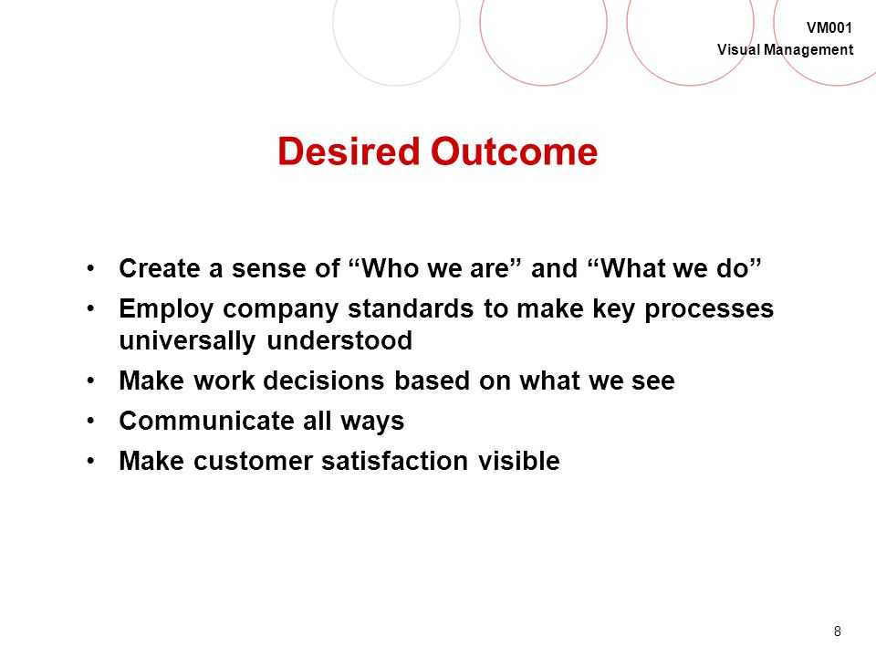 Desired Outcome Create a sense of Who we are and What we do