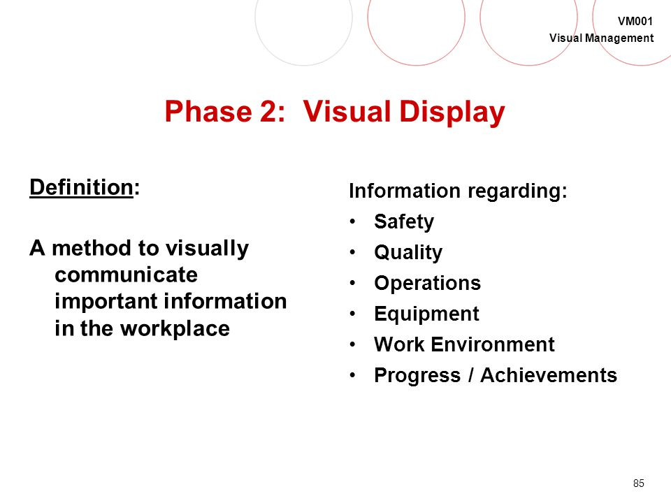 Phase 2: Visual Display Definition: