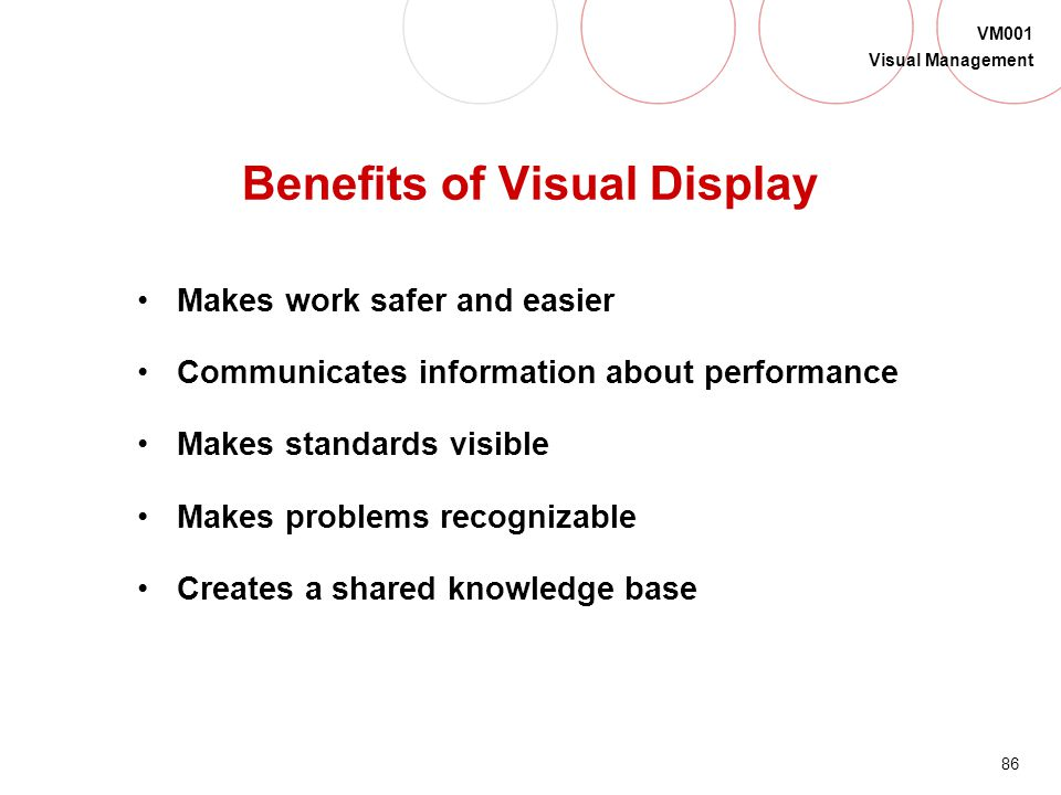 Benefits of Visual Display