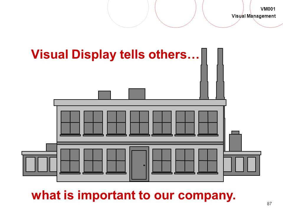 Visual Display tells others…