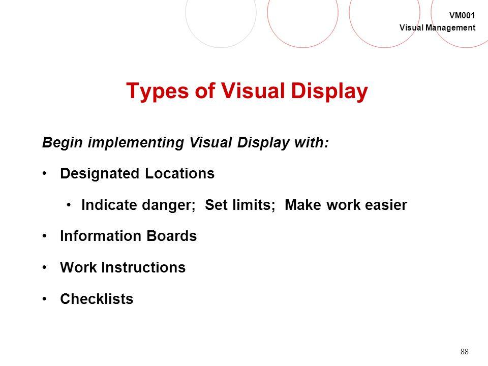 Types of Visual Display