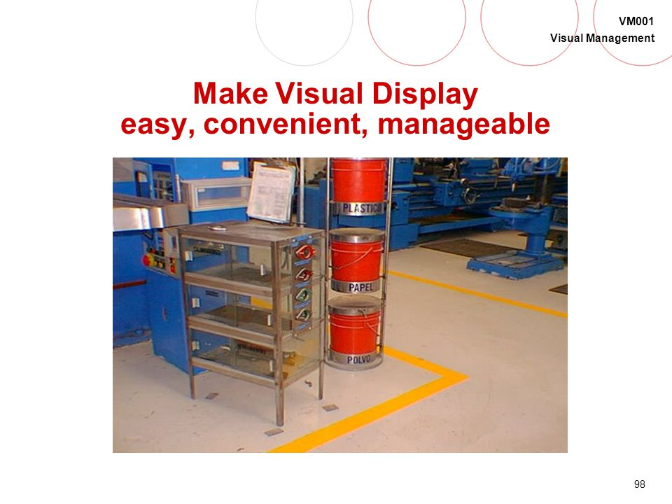 Make Visual Display easy, convenient, manageable