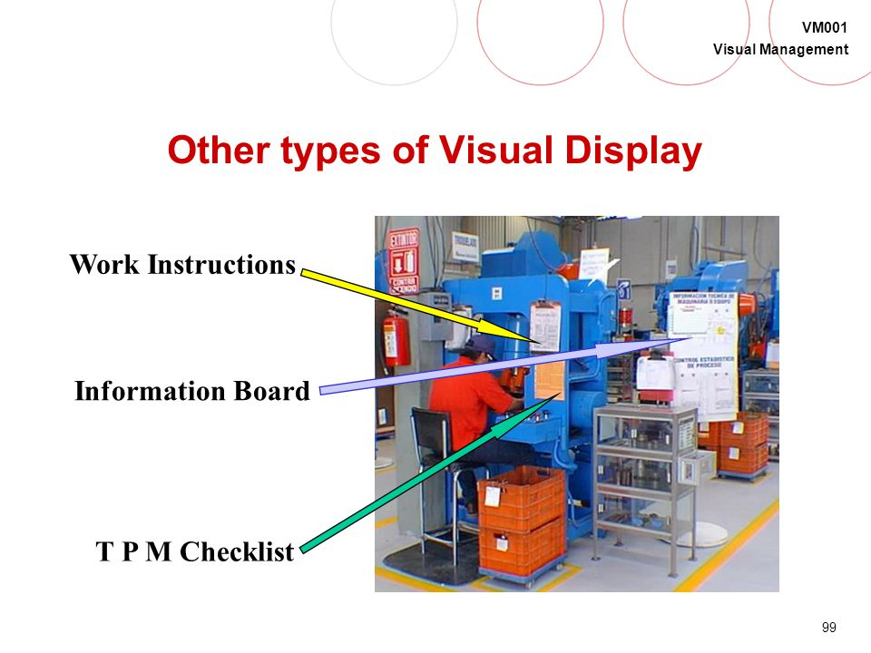 Other types of Visual Display