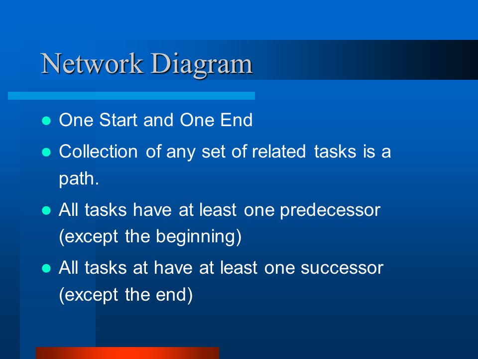 Network Diagram One Start and One End