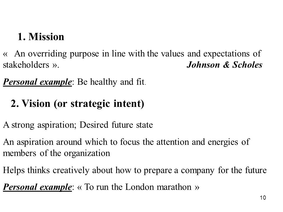 2. Vision (or strategic intent)