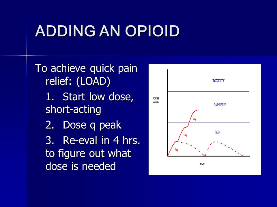 ADDING AN OPIOID To achieve quick pain relief: (LOAD)