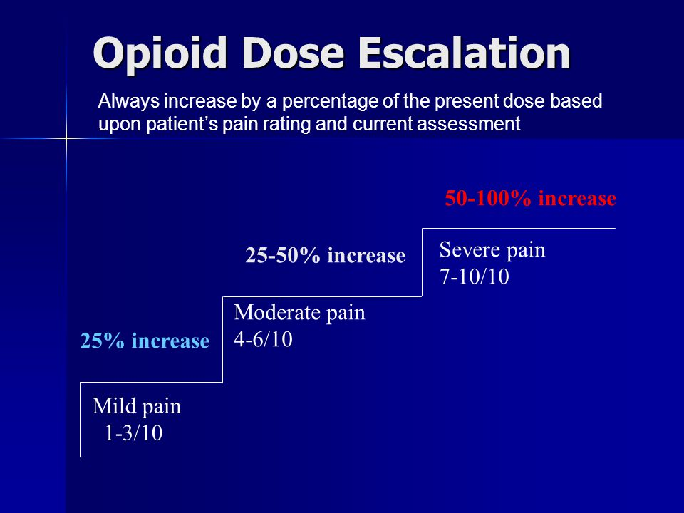 Opioid Dose Escalation