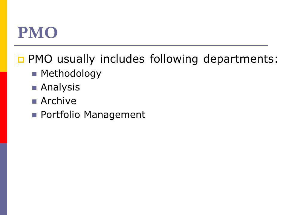 PMO PMO usually includes following departments: Methodology Analysis