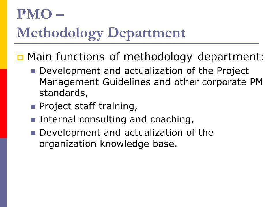 PMO – Methodology Department