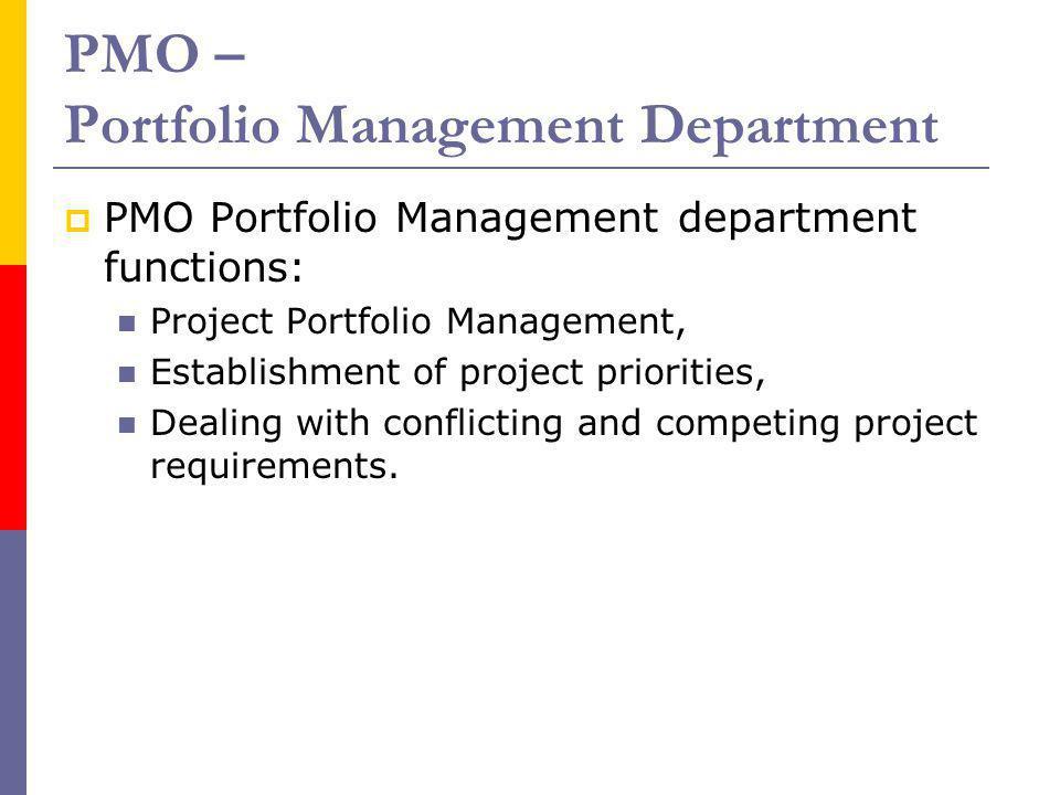 PMO – Portfolio Management Department