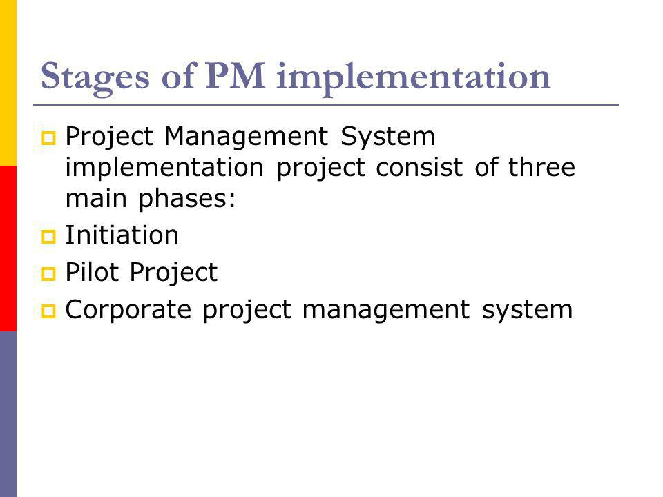 Stages of PM implementation