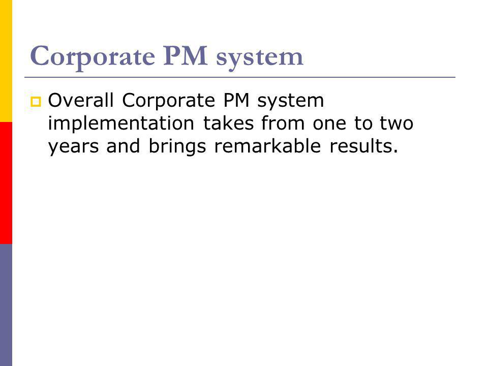 Corporate PM system Overall Corporate PM system implementation takes from one to two years and brings remarkable results.
