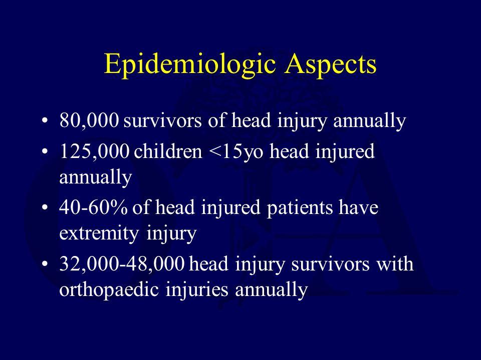 Epidemiologic Aspects