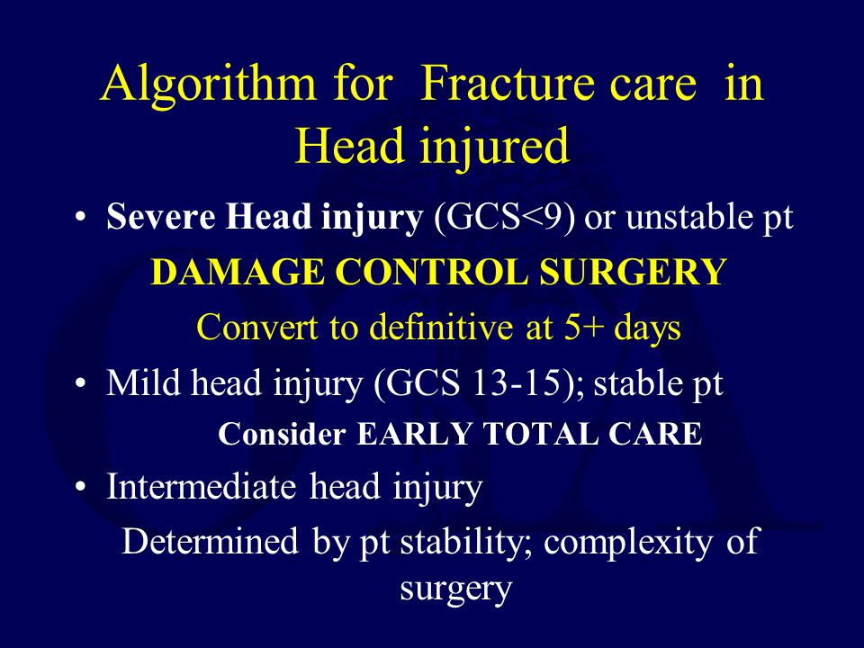 Algorithm for Fracture care in Head injured