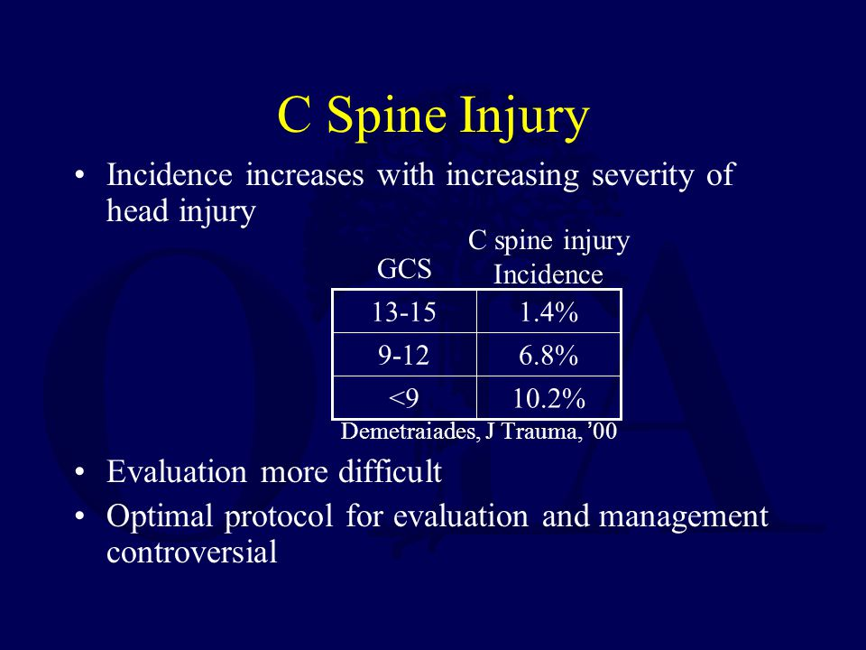 C spine injury Incidence